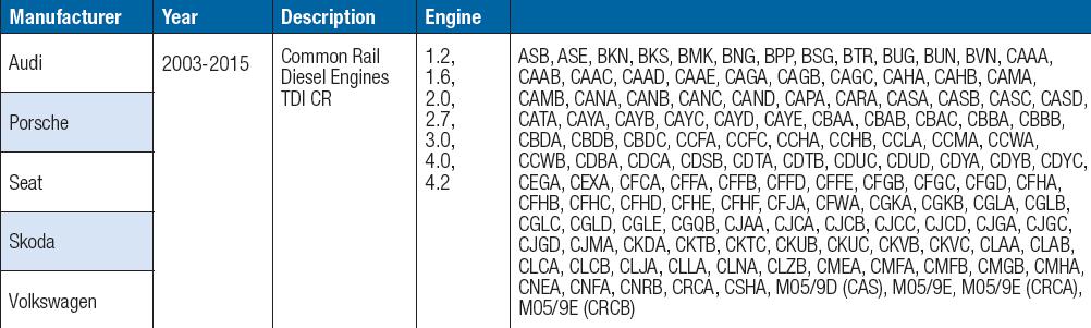 motores T40094